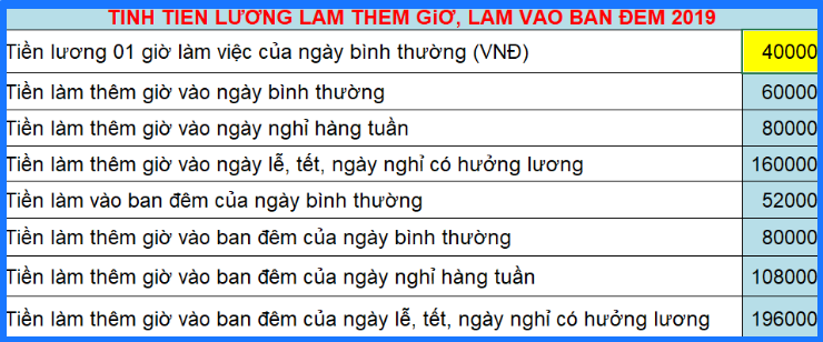 File-excel-ve-tinh-luoung-va-bhxh-1